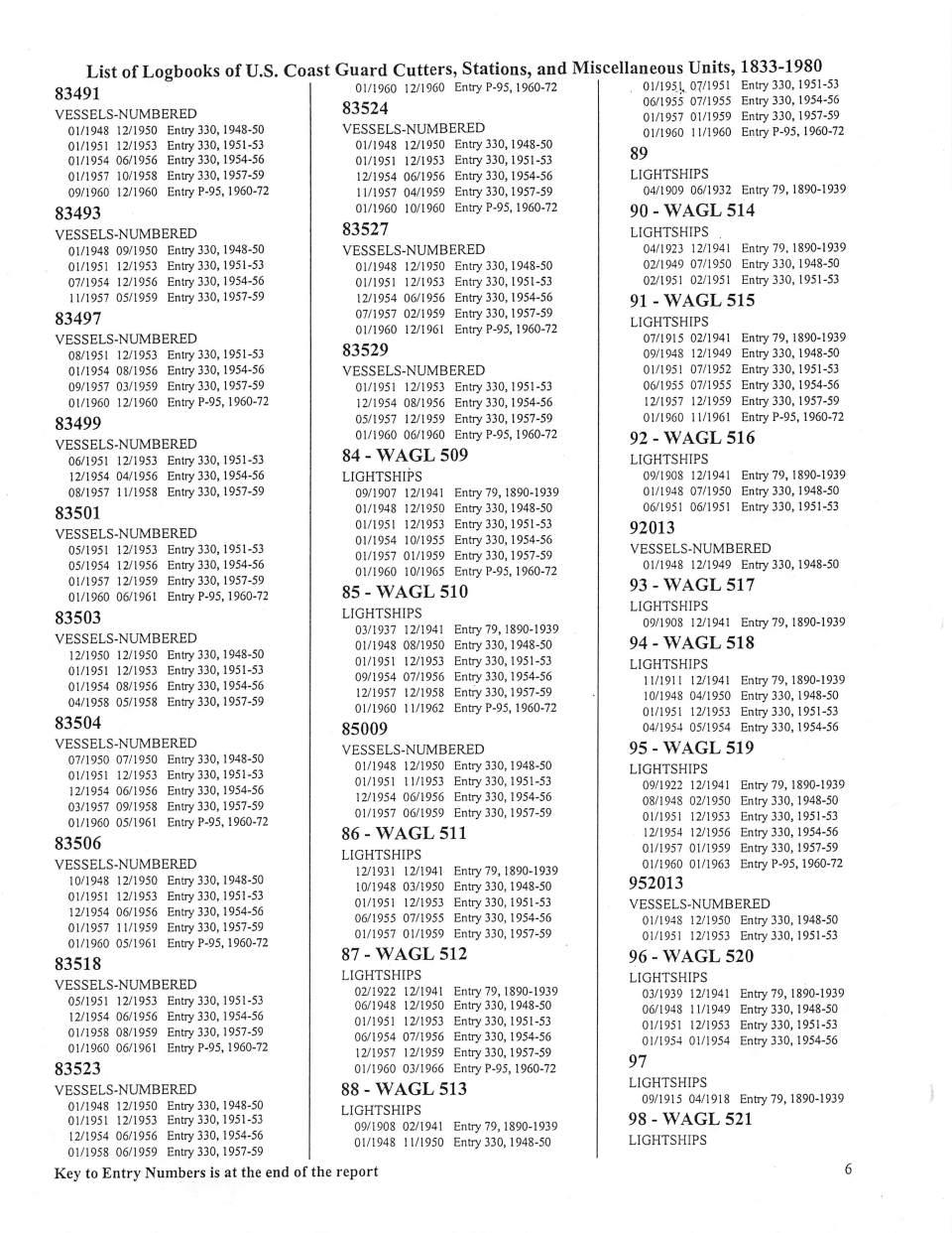 RG 26 Logs 6 Numbered Vessels